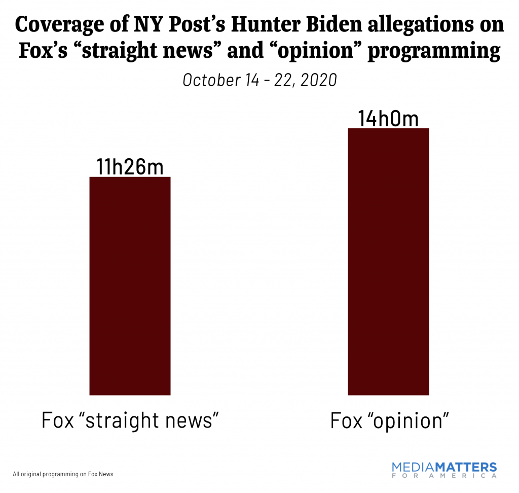 "Coverage of NY Post's Hunter Biden allegations on Fox's ""straight news"" and ""opinion"" programming"