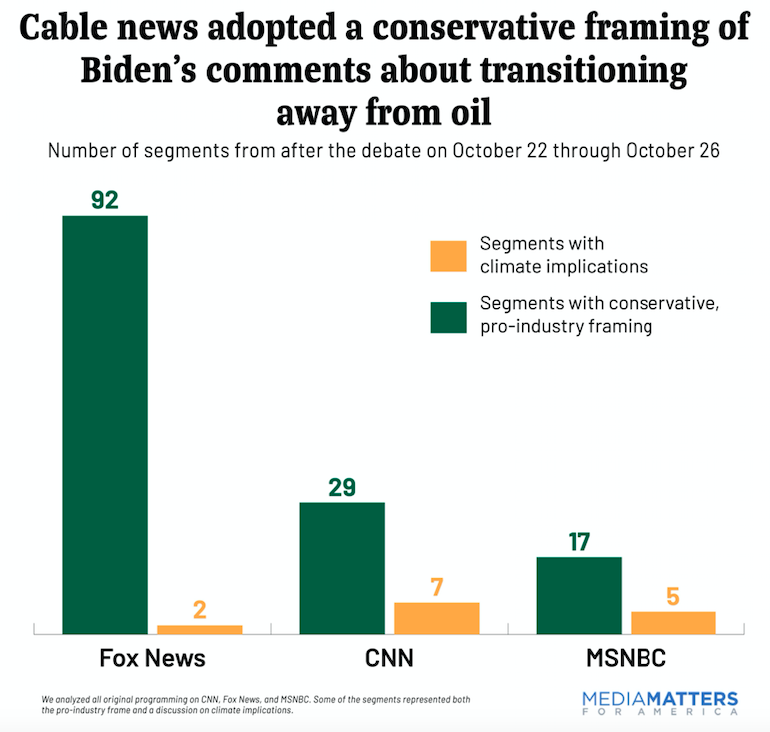 Biden-oil-cable-news