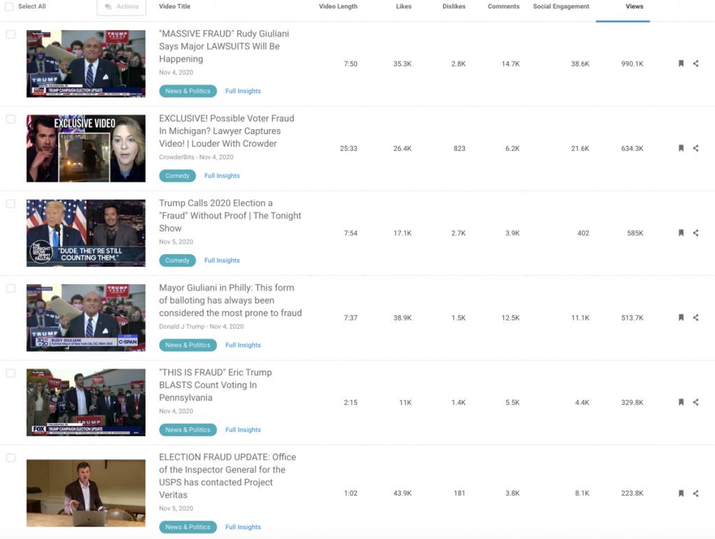 YouTube election misinfo2