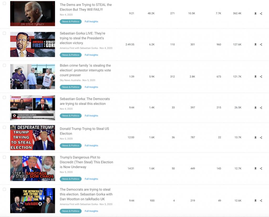 YouTube election misinfo9