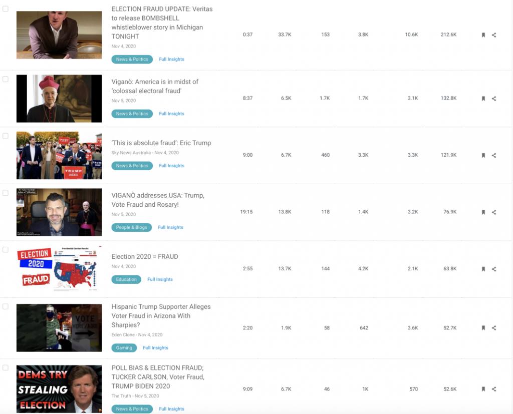 YouTube election misinfo1