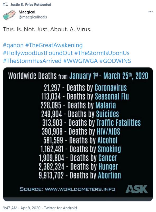 Justin Price QAnon retweet