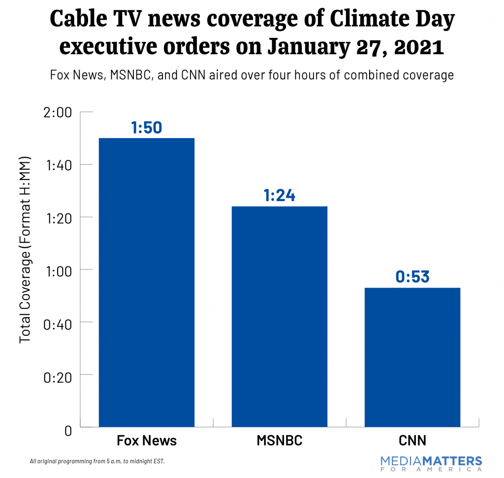 Chart-Biden-Climate-Day-Cable-News