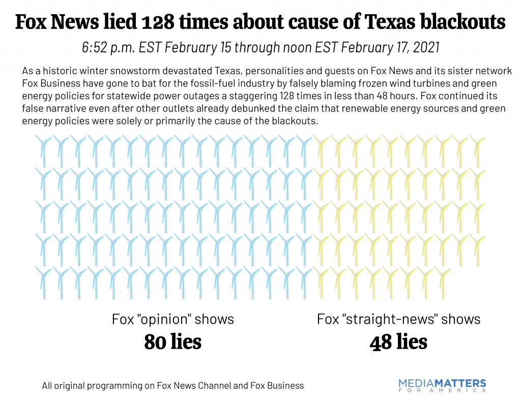 Texas blackouts