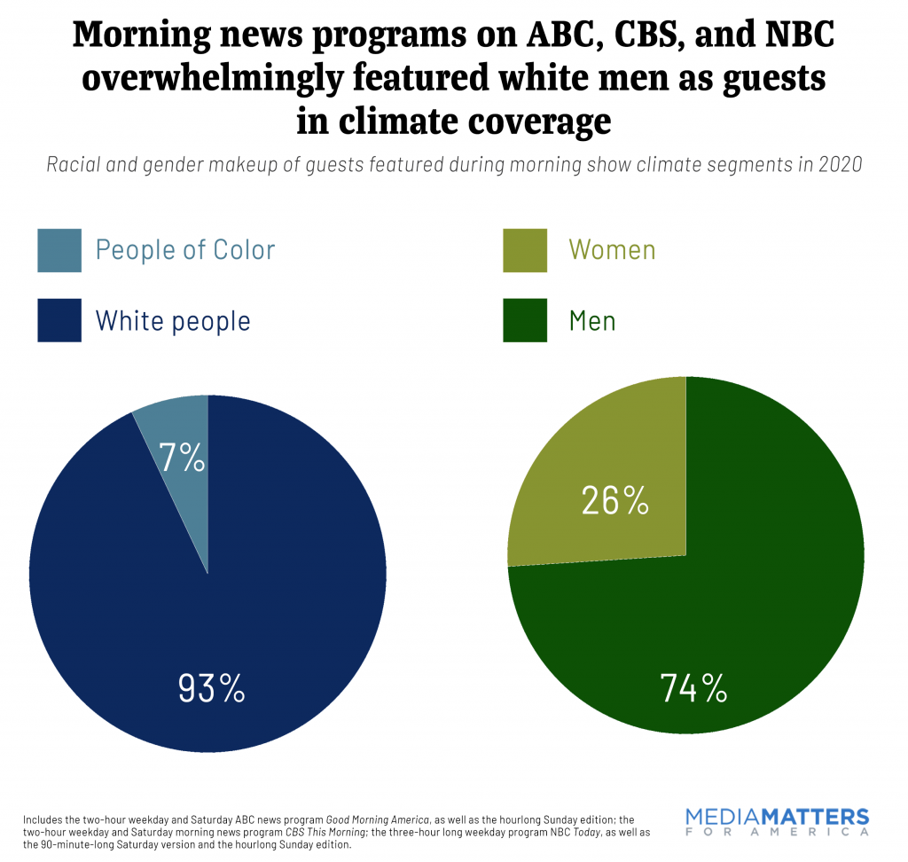2020-climate-morning-POC-10