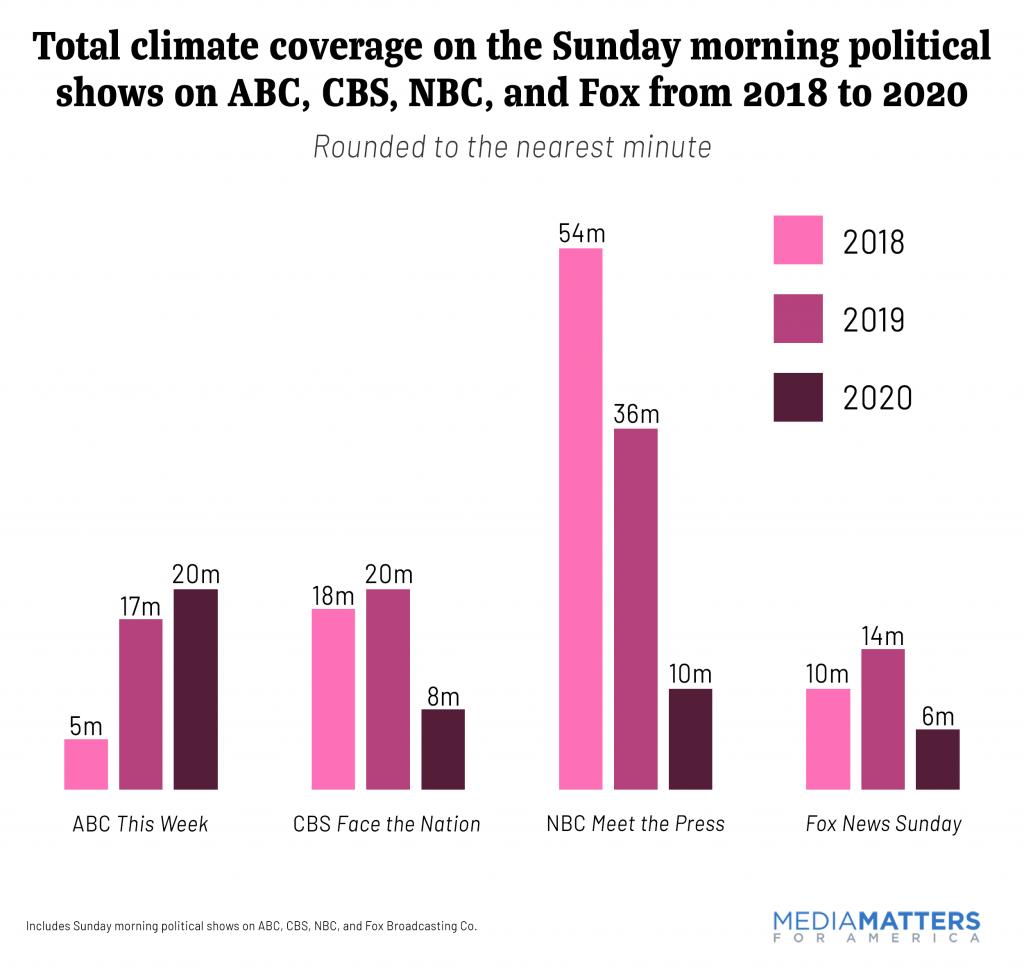 Broadcast-sunday-news-coverage-2020-3