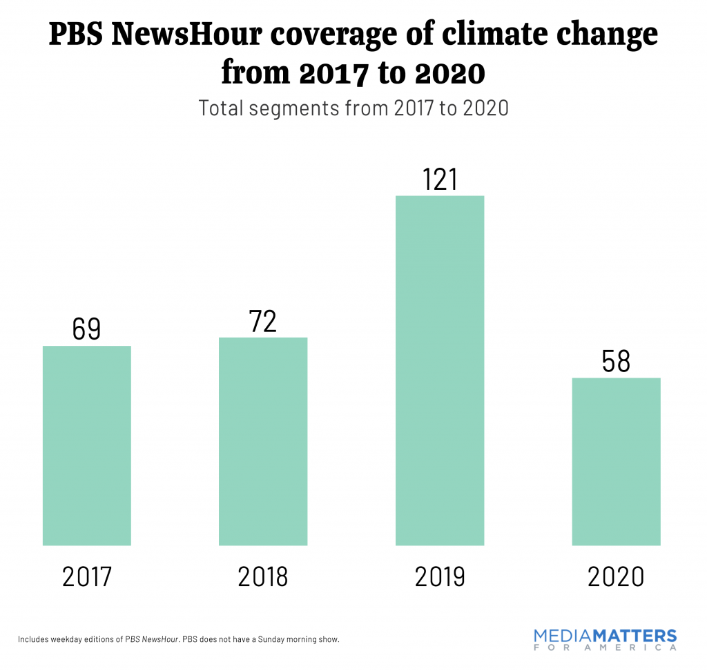 2020-climate-pbs-8