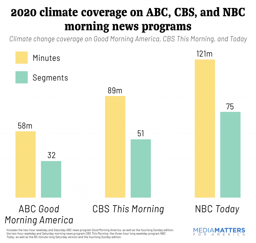 2020-climate-morning-9