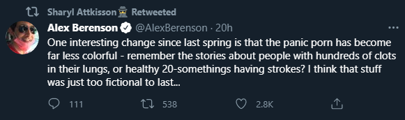 """Alex Berenson: """"One interesting change since last spring is that the panic porn has become far less colorful - remember the stories about people with hundreds of clots in their lungs, or healthy 20-somethings having strokes? I think that stuff was just too fictional to last..."""""""