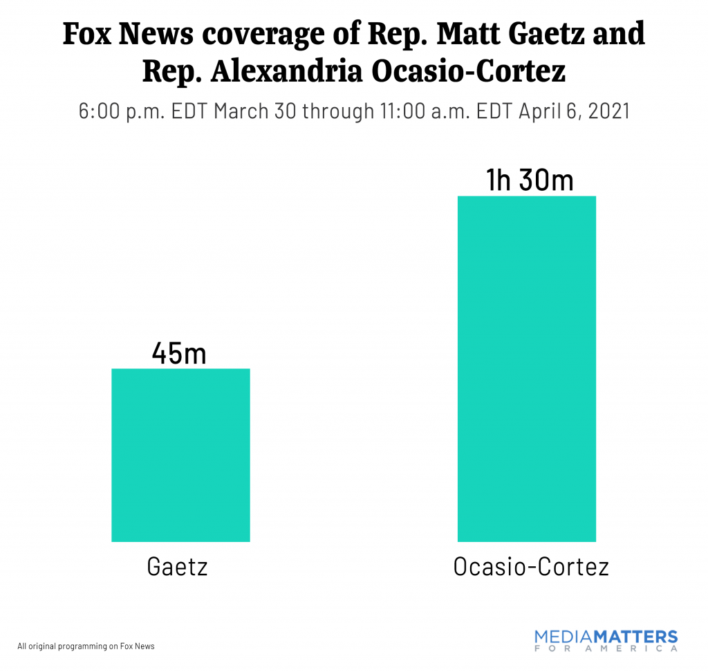 Fox News coverage of Reps. Matt Gaetz and Alexandria Ocasio-Cortez