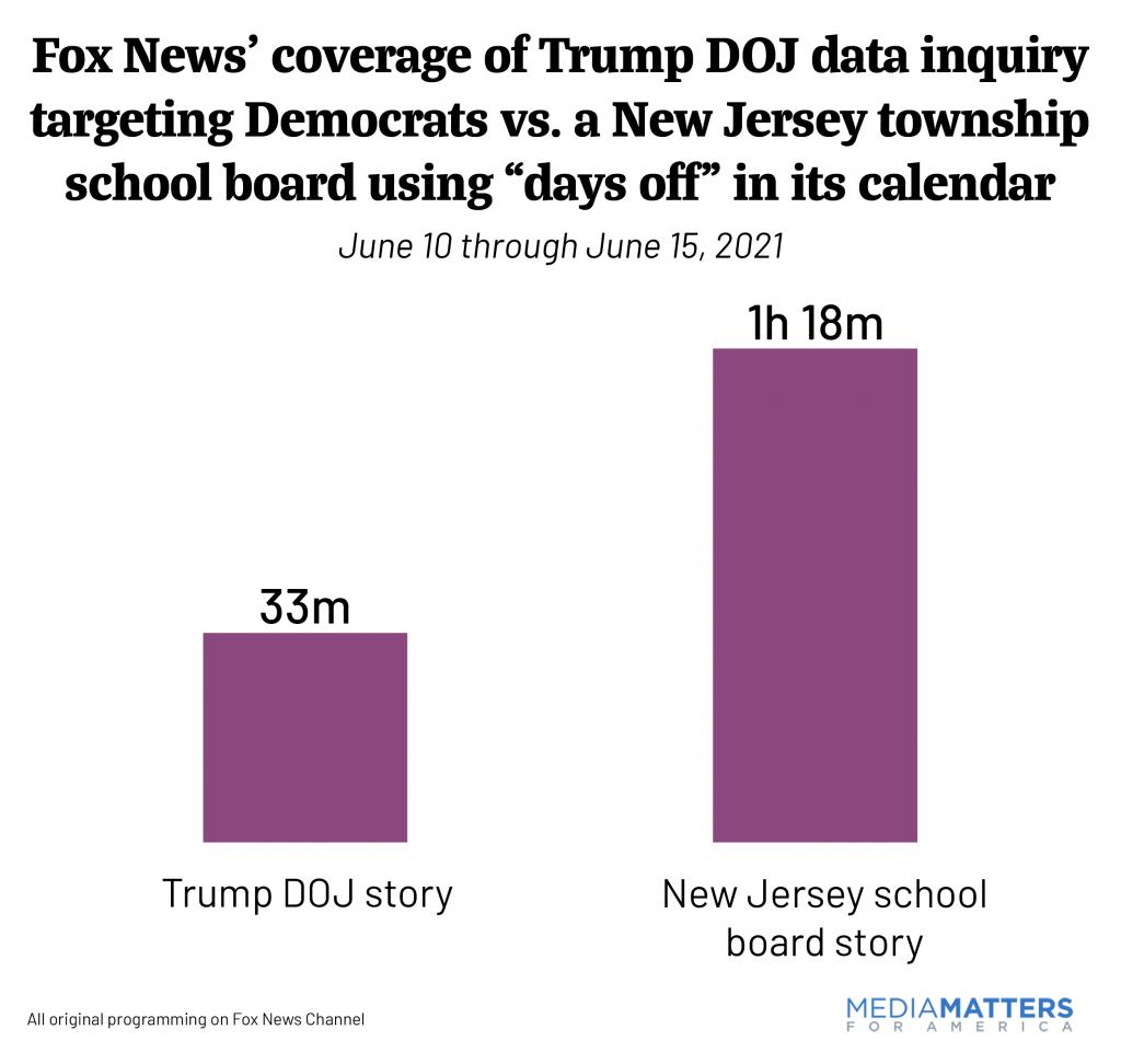 """Fox coverage of DOJ inquiry vs NJ school board using """"days off"""""""