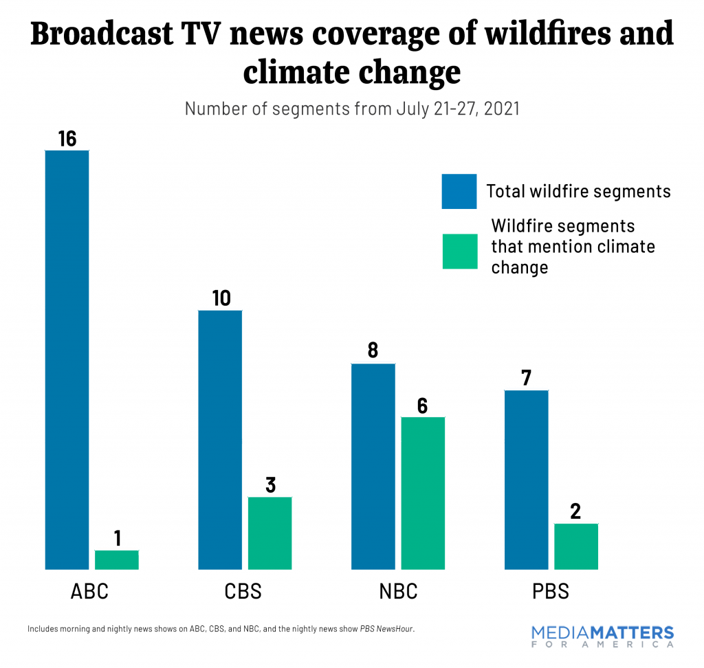 Broadcast-TV-wildfire-coverage-July-2021