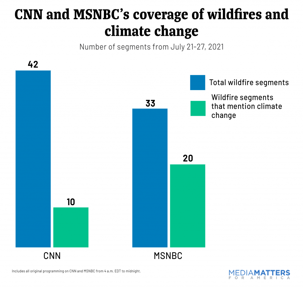 Cable-TV-coverage-wildfires-July-2021