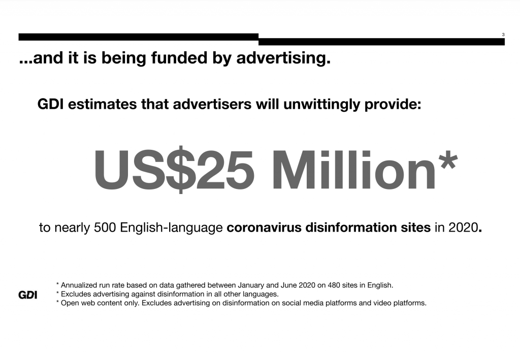 GDI Covid Disinformation earned 25 million in 2020